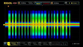 MSO5000-BW0T3 Bandbreitenupgrade, von 70 MHz auf 350 MHz, für Oszilloskope der Serie MSO5000