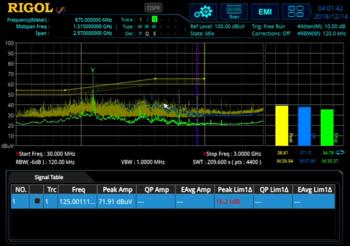RSA3000-EMC Option EMI Filter and Detector für RSA3000 Serie Spektrum Analyzer